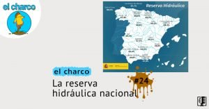 Mapa de la reserva hidráulica nacional